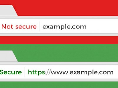 Graphic illutrating the https and http website
